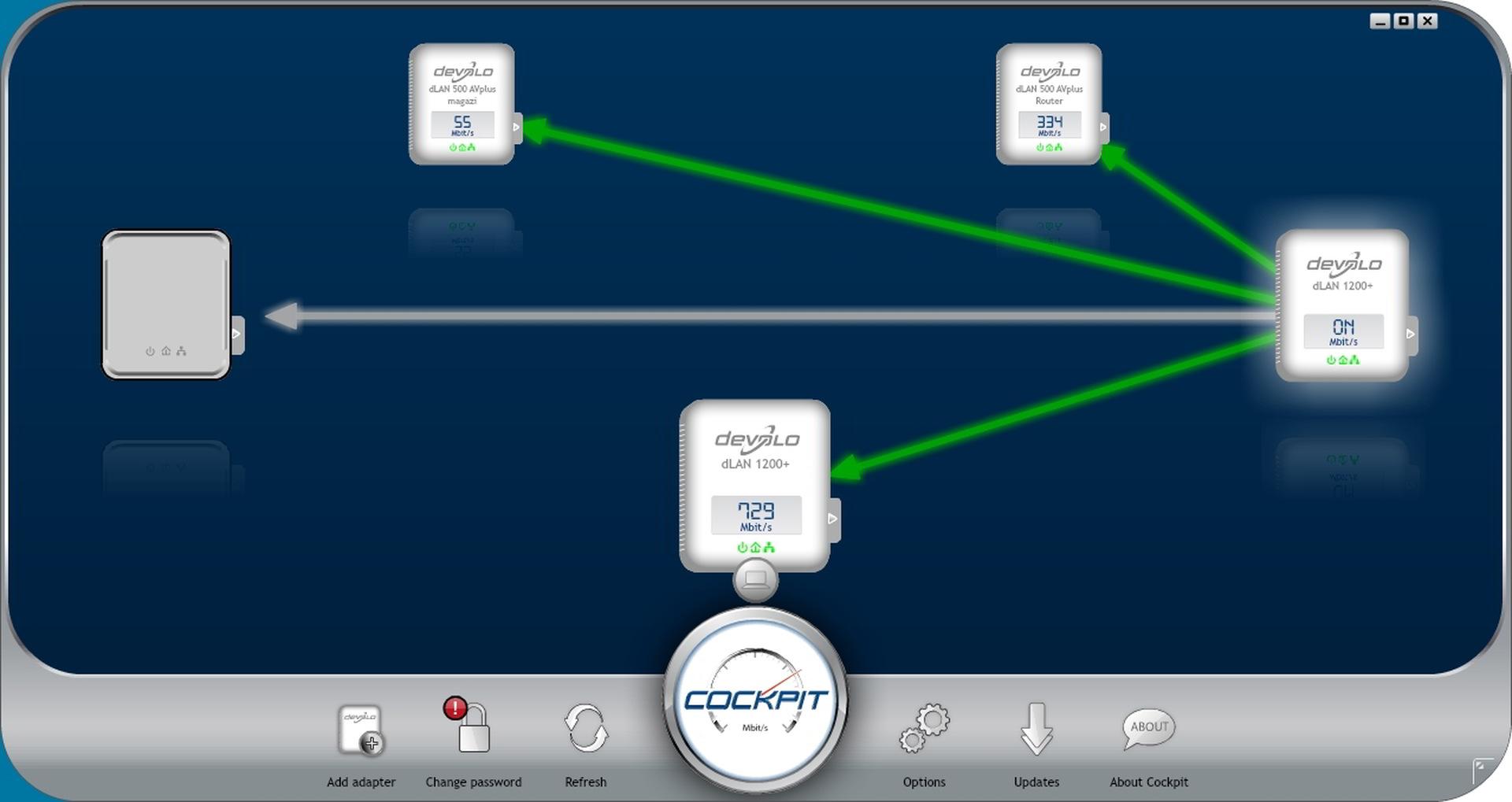 συνδέω Cox Internet