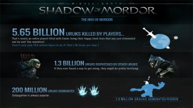 Shadow of Mordor στατιστικά, στατιστικά Shadow of Mordor, Shadow of Mordor, The Bright Lord, The Bright Lord DLC, Middle-earth: Shadow of Mordor