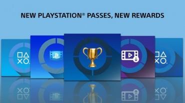 Κίνητρα για το rewards program της Sony