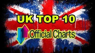 Ακλόνητο στην πρώτη θέση των UK charts το God of War