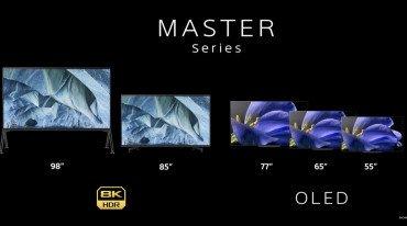 H Sony ανακοίνωσε τη νέα σειρά 4K και 8K smart TVs της στο CES 2019