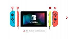 Δυνατότητα παραγγελίας custom συνδυασμών χρωμάτων στα Joy-Cons επιτρέπει η Nintendo
